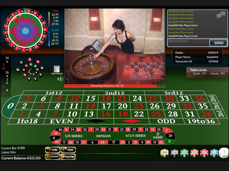 Reaping helpful benefits Most out of Australian Internet Casino Sites