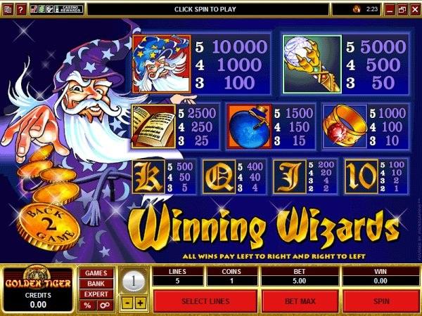 casino benifit